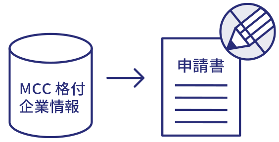 SMARTとデータ連携し 与信申請を効率化